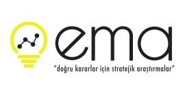 EMA Araştırma Teknoloji Danış. Org. Turizm San. ve Tic. Ltd. Şti