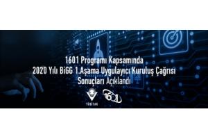 1601 Programı 2020 Yılı 1. Çağrısı Sonuçları Açıklandı
