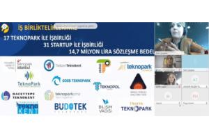 Turkcell & ATA Teknokent İş Birliği Toplantısı